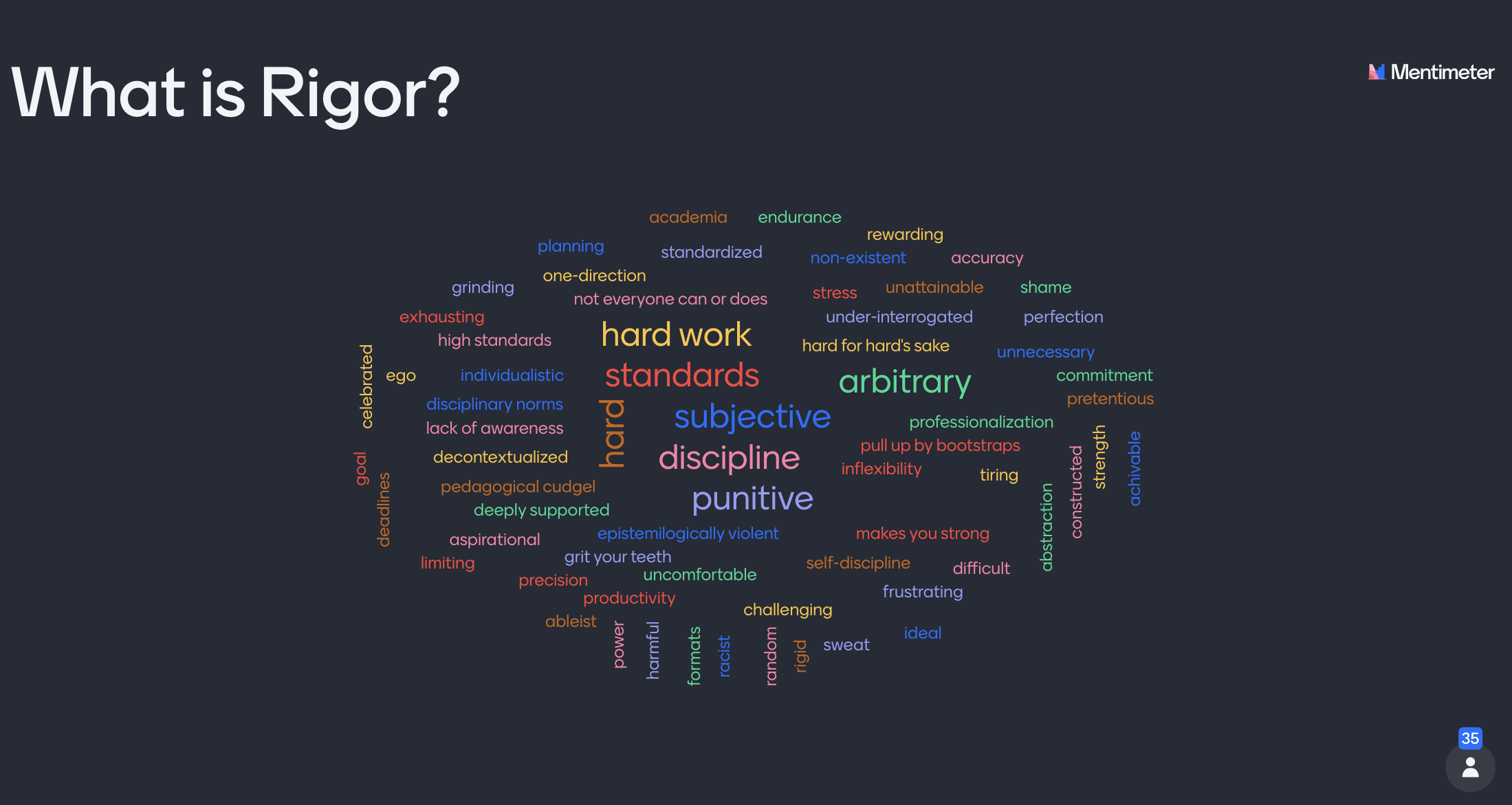 """a multi-colored word cloud showing different definitions of the word """"rigor"""""""
